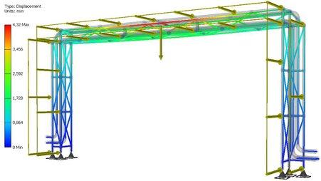 Simulering af vindtryk på rørbro
