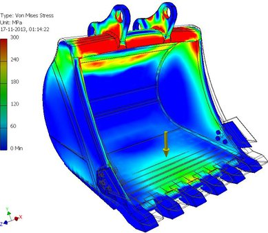 FEM analyse af skovl til gravemaskine