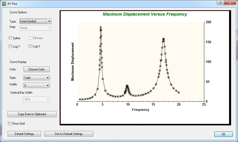 wing displacement vs frequency plot