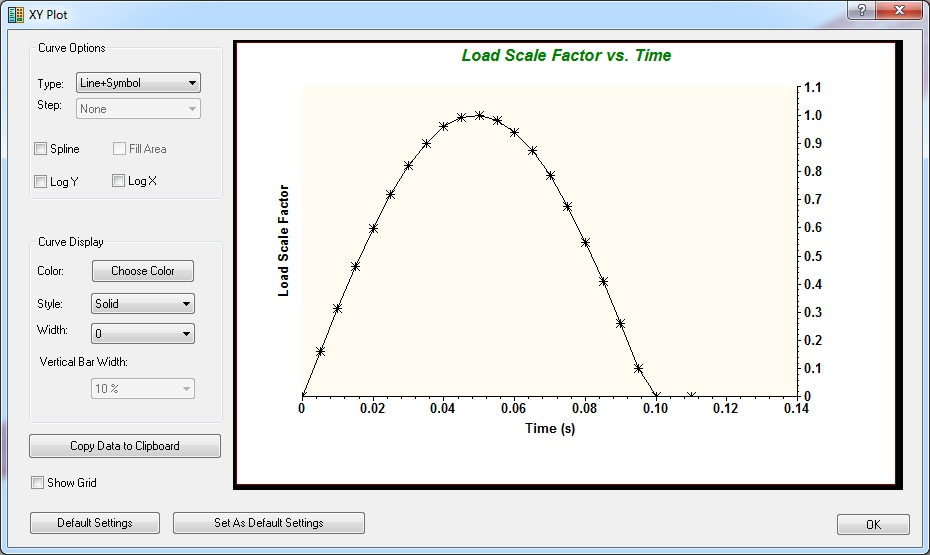 wing load-scale-factor-plot